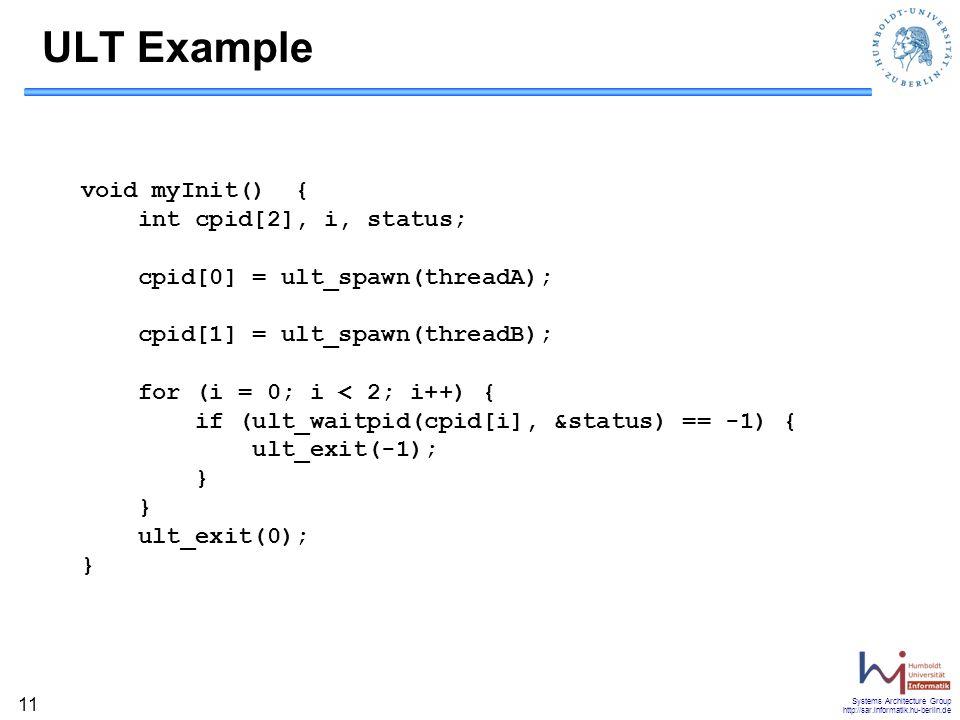 ULT Example void myInit() { int cpid[2], i, status;